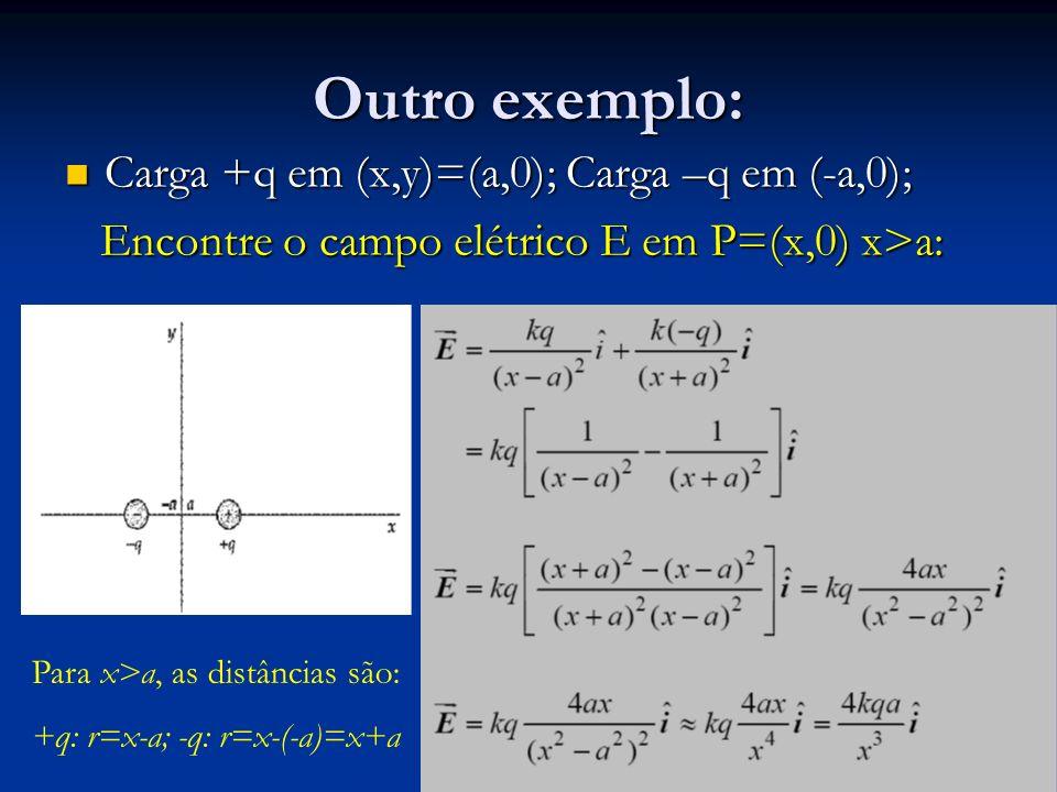 Outro exemplo: Carga +q em (x,y)=(a,0); Carga –q em (-a,0); Carga +q em (x,y)=(a,0); Carga –q em (-a,0); Encontre o campo elétrico E em P=(x,0) x>a: Encontre o campo elétrico E em P=(x,0) x>a: Para x>a, as distâncias são: +q: r=x-a; -q: r=x-(-a)=x+a