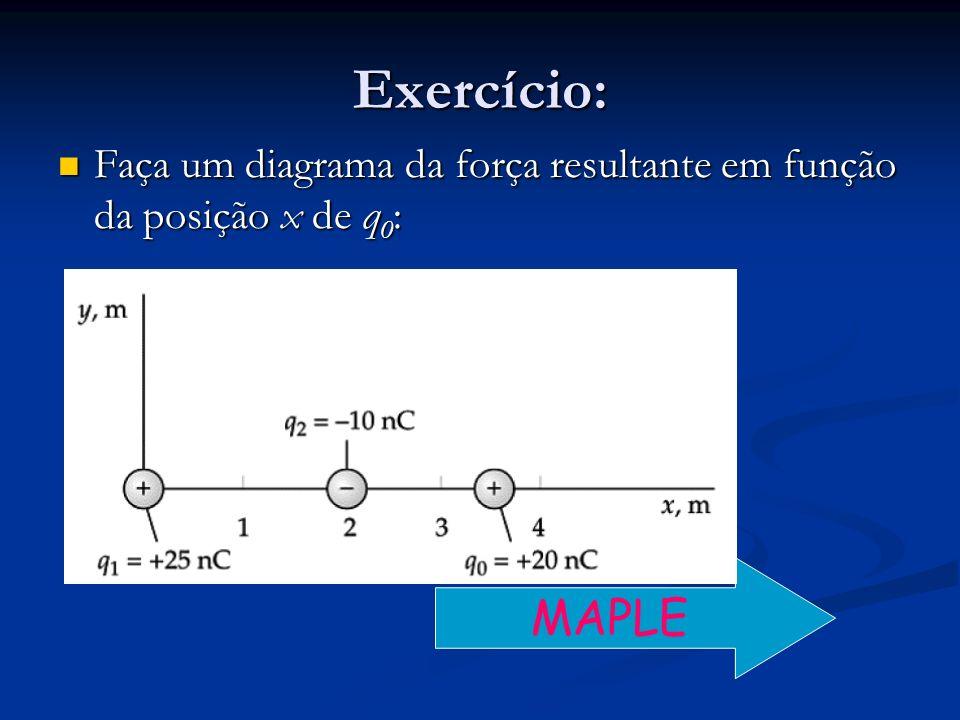 Exercício: Faça um diagrama da força resultante em função da posição x de q 0 : Faça um diagrama da força resultante em função da posição x de q 0 : MAPLE