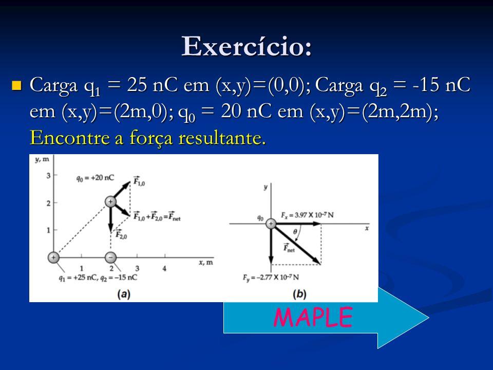 Exercício: Carga q 1 = 25 nC em (x,y)=(0,0); Carga q 2 = -15 nC em (x,y)=(2m,0); q 0 = 20 nC em (x,y)=(2m,2m); Encontre a força resultante.