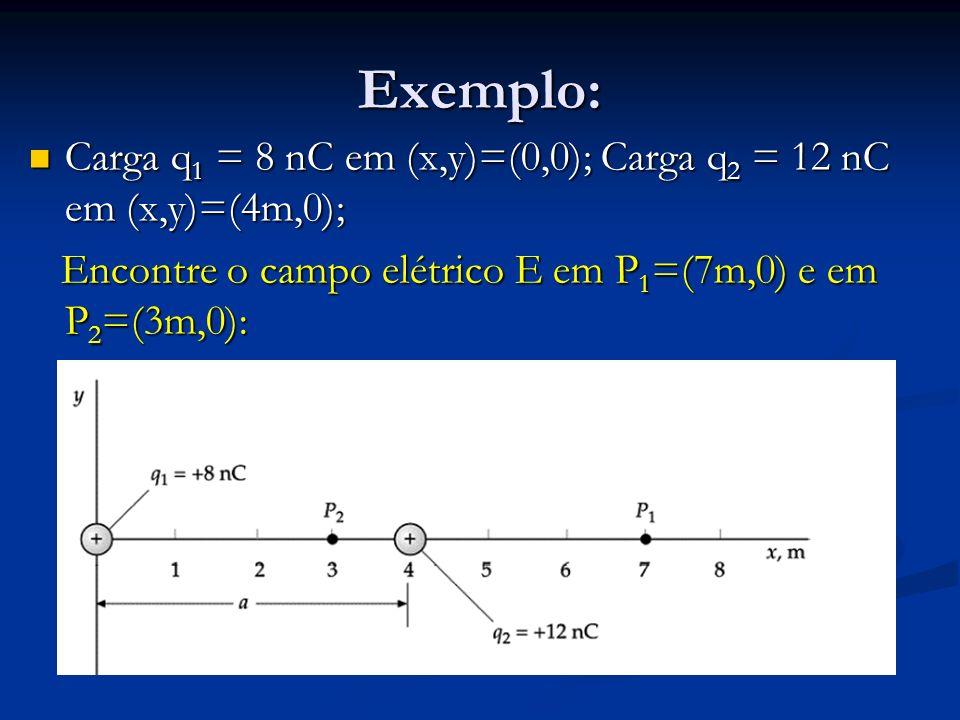 Exemplo: Carga q 1 = 8 nC em (x,y)=(0,0); Carga q 2 = 12 nC em (x,y)=(4m,0); Carga q 1 = 8 nC em (x,y)=(0,0); Carga q 2 = 12 nC em (x,y)=(4m,0); Encontre o campo elétrico E em P 1 =(7m,0) e em P 2 =(3m,0): Encontre o campo elétrico E em P 1 =(7m,0) e em P 2 =(3m,0):