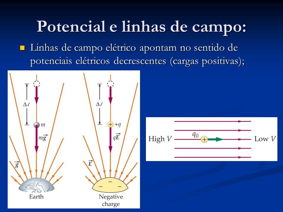 Potencial e linhas de campo: Linhas de campo elétrico apontam no sentido de potenciais elétricos decrescentes (cargas positivas); Linhas de campo elét