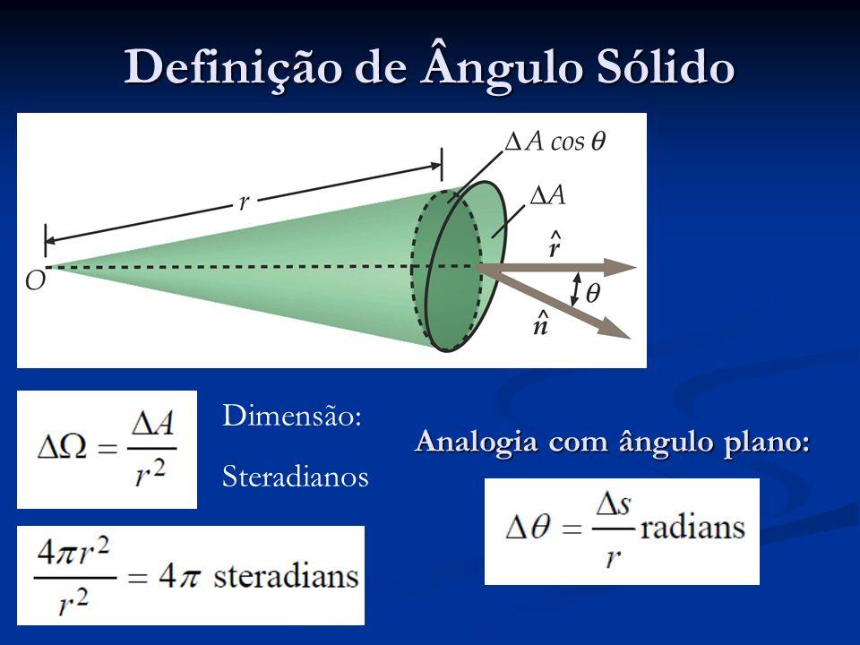 Definição de Ângulo Sólido Dimensão: Steradianos Analogia com ângulo plano: