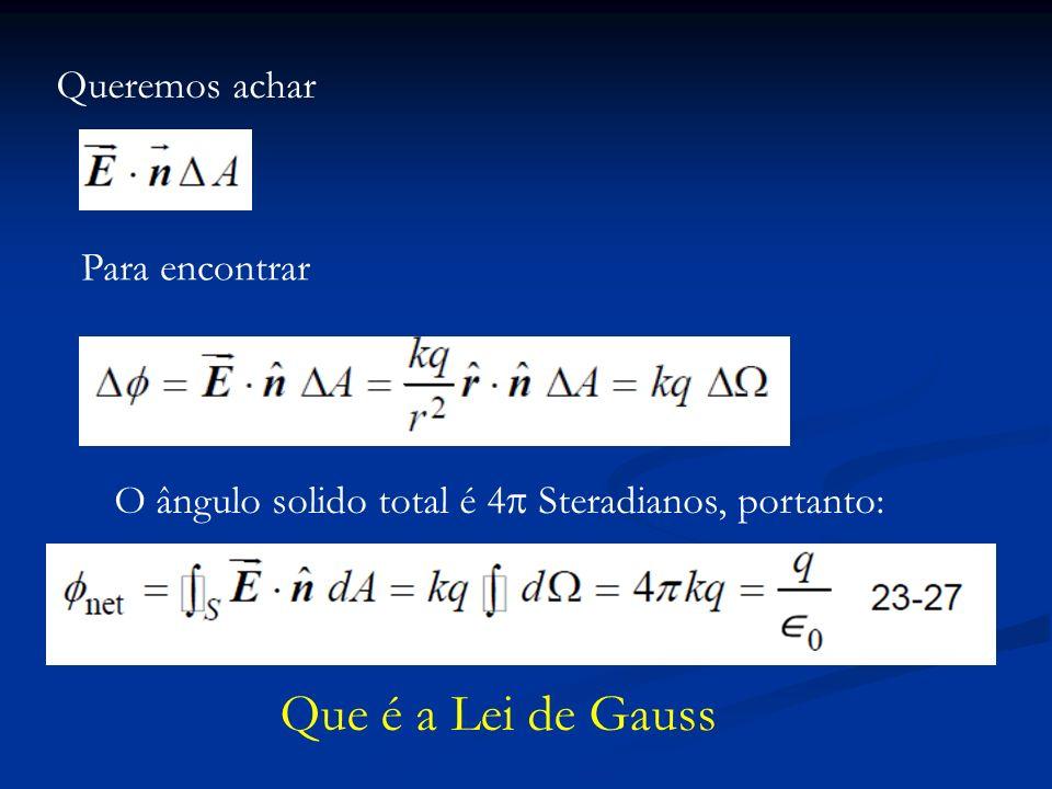 Problema Duas cargas puntuais positivas de 5 nC cada estão em x=0 e x=8 cm respectivamente: Encontre o potencial em P 1 =(4,0); Encontre o potencial em P 1 =(4,0); Encontre o potencial em P 2 =(0,6) Encontre o potencial em P 2 =(0,6)