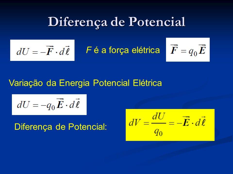 Diferença de Potencial F é a força elétrica Variação da Energia Potencial Elétrica Diferença de Potencial: