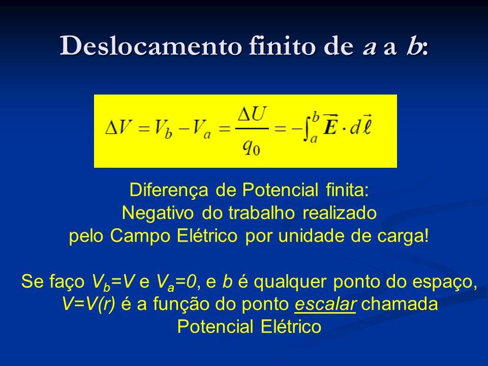 Deslocamento finito de a a b: Diferença de Potencial finita: Negativo do trabalho realizado pelo Campo Elétrico por unidade de carga! Se faço V b =V e