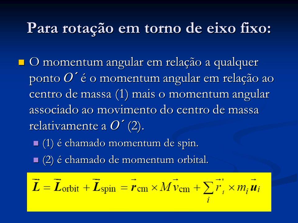 Para rotação em torno de eixo fixo: O momentum angular em relação a qualquer ponto O´ é o momentum angular em relação ao centro de massa (1) mais o mo