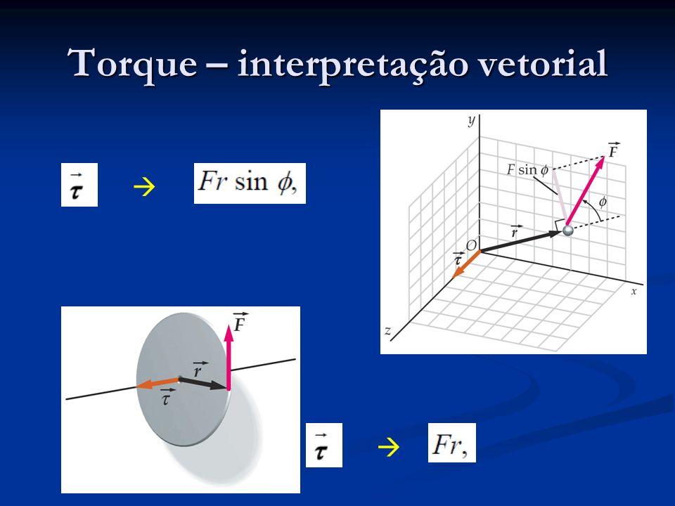 Para rotação em torno de eixo fixo: O momentum angular em relação a qualquer ponto O´ é o momentum angular em relação ao centro de massa (1) mais o momentum angular associado ao movimento do centro de massa relativamente a O´ (2).
