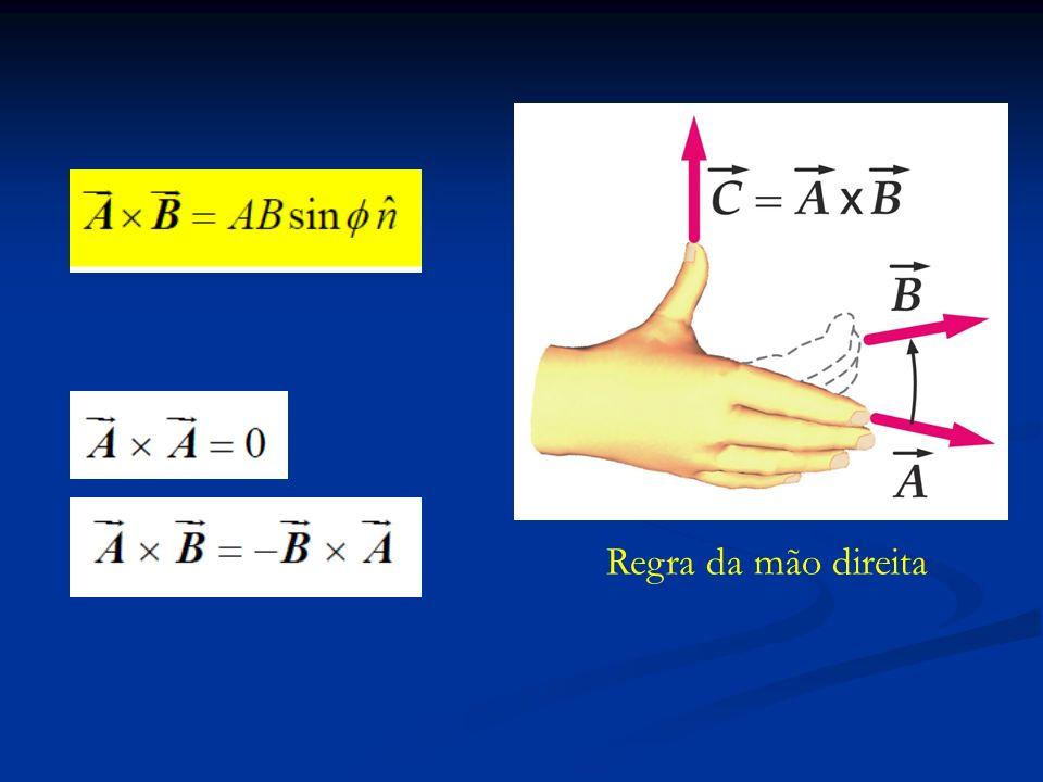 Propriedades do produto vetorial: Distributiva Derivada Operações com versores