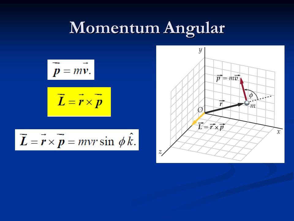 Momentum Angular