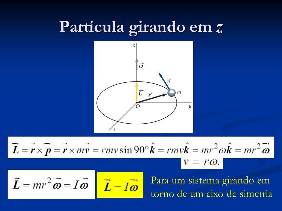 Exemplo Encontre o momentum angular relativamente à origem para as seguintes situações: Encontre o momentum angular relativamente à origem para as seguintes situações: Um carro de massa 1200 kg movendo no sentido anti-horário num circulo de raio 20 m com velocidade de 15 m/s; Um carro de massa 1200 kg movendo no sentido anti-horário num circulo de raio 20 m com velocidade de 15 m/s; O mesmo carro movendo-se com -15m/s i ao longo de y=y 0 =20 m paralelamente ao eixo x ; O mesmo carro movendo-se com -15m/s i ao longo de y=y 0 =20 m paralelamente ao eixo x ; Um disco no plano xy com raio de 20 m e massa de 1200 kg que gira a 0.75 rad/s em torno de z.