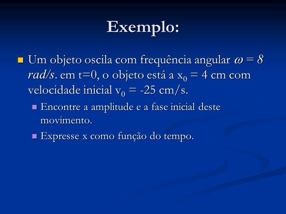 Exemplo: Um objeto oscila com frequência angular = 8 rad/s. em t=0, o objeto está a x 0 = 4 cm com velocidade inicial v 0 = -25 cm/s. Um objeto oscila