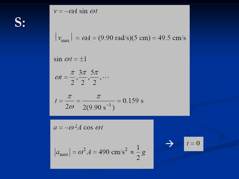 Movimentos harmônico e circular Suponha uma partícula em movimento circular; Suponha uma partícula em movimento circular; Suponha velocidade angular e tangencial constante (em módulo); Suponha velocidade angular e tangencial constante (em módulo); Deslocamento angular: Deslocamento angular: