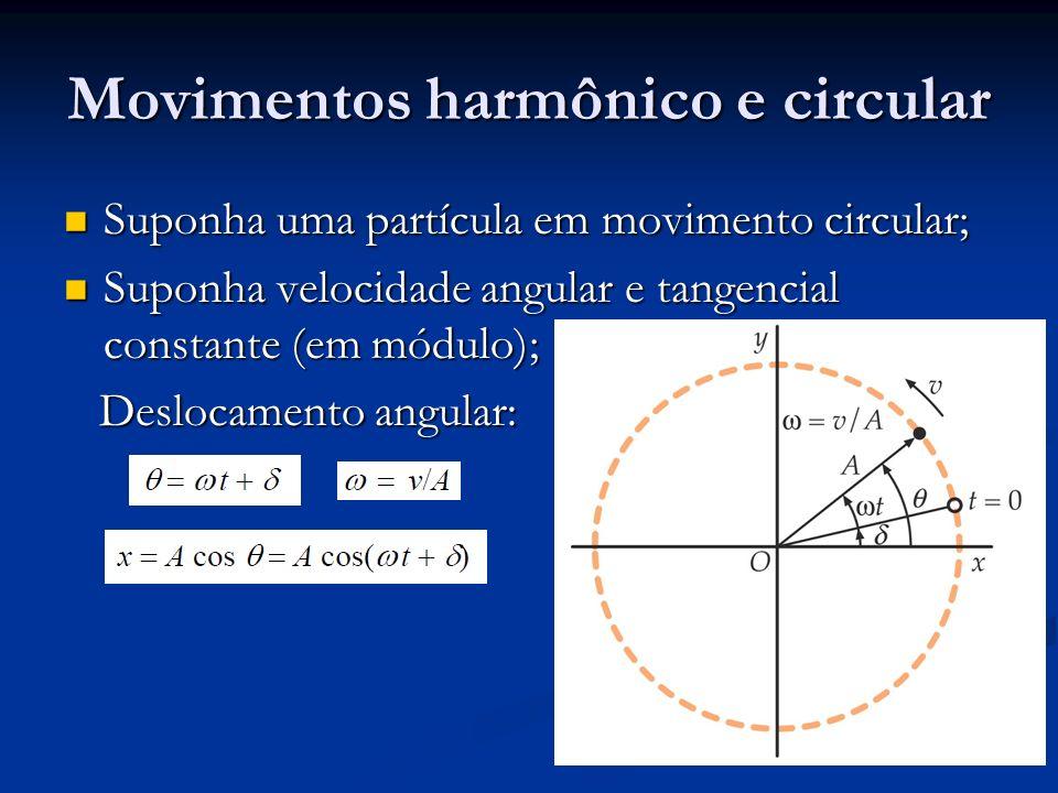 Para a projeção em y: Uma partícula movendo-se com velocidade constante em uma circunferência, tem sua projeção em um diâmetro descrita por um movimento harmônico simples