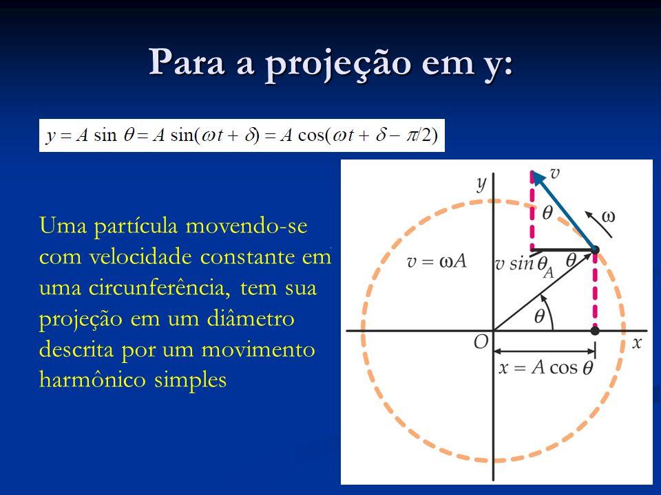 Energia Constante: Considere uma massa sujeita a uma força F = -kx : (potencial elástica) (cinética)
