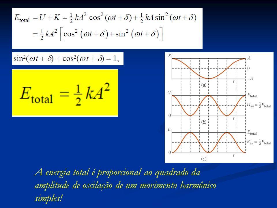 A energia total é proporcional ao quadrado da amplitude de oscilação de um movimento harmônico simples!