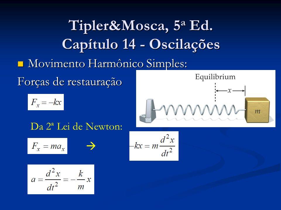 Natureza da aceleração Toda vez que a aceleração for proporcional ao seu deslocamento, e no sentido contrário a este, tem-se como evolução do sistema um movimento harmônico simples Toda vez que a aceleração for proporcional ao seu deslocamento, e no sentido contrário a este, tem-se como evolução do sistema um movimento harmônico simples