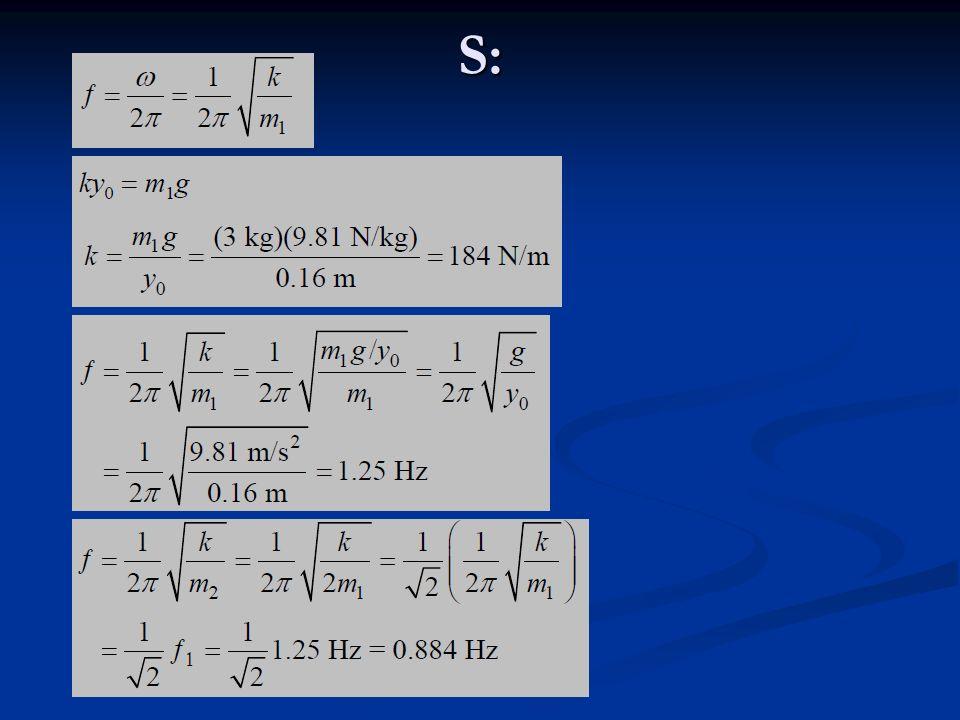 Exemplo: Um bloco repousa em uma mola e oscila verticalmente com uma frequência de 4 hz e amplitude de 7 cm.