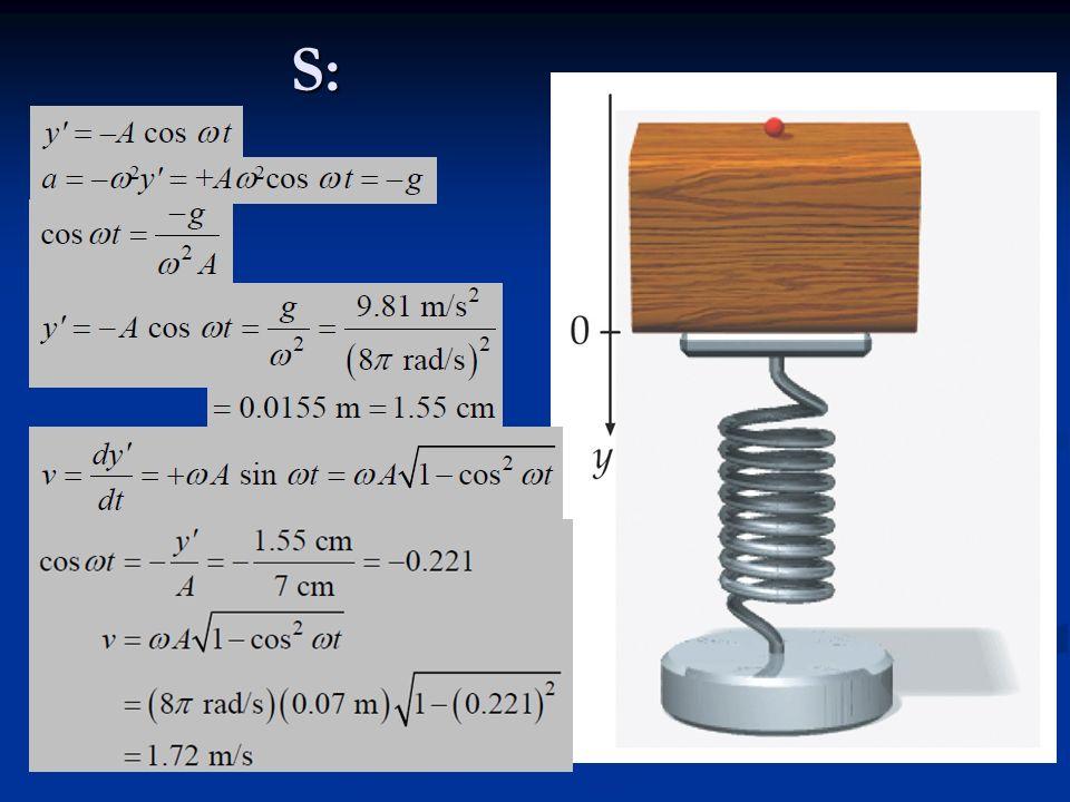 Pêndulo simples Pequenas oscilações: