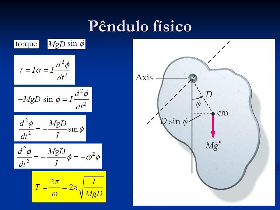 Oscilações amortecidas Força de amortecimento, proporcional à velocidade