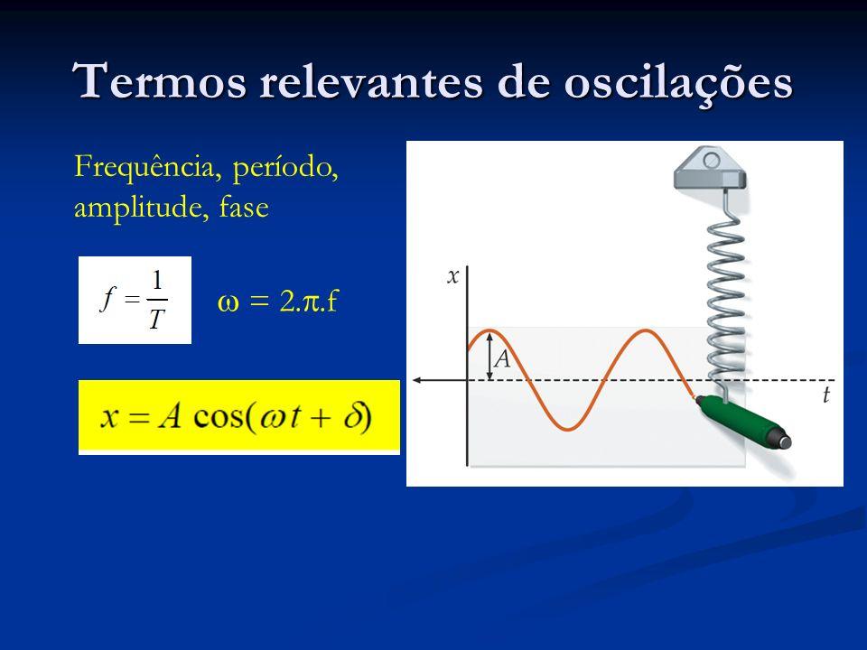 Velocidade e aceleração Diferenciando, obtemos Diferenciando novamente, obtemos