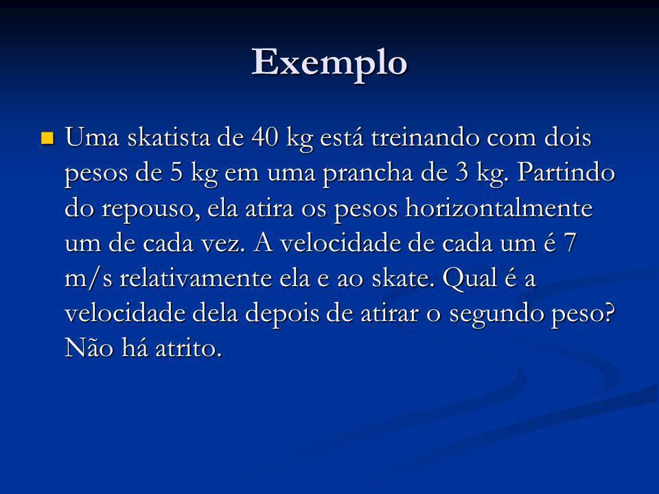 Exemplo Uma skatista de 40 kg está treinando com dois pesos de 5 kg em uma prancha de 3 kg.