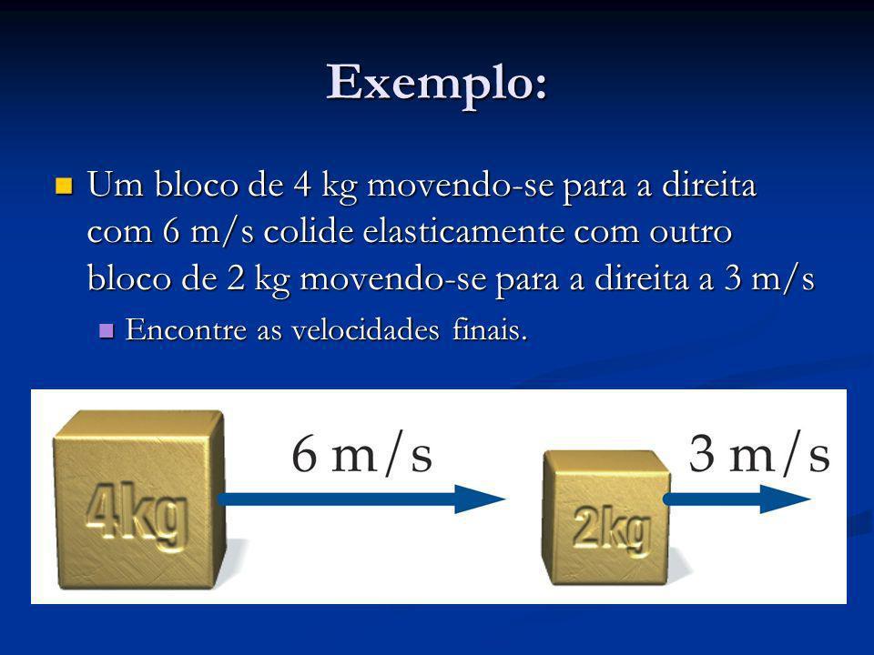Exemplo: Um bloco de 4 kg movendo-se para a direita com 6 m/s colide elasticamente com outro bloco de 2 kg movendo-se para a direita a 3 m/s Um bloco de 4 kg movendo-se para a direita com 6 m/s colide elasticamente com outro bloco de 2 kg movendo-se para a direita a 3 m/s Encontre as velocidades finais.