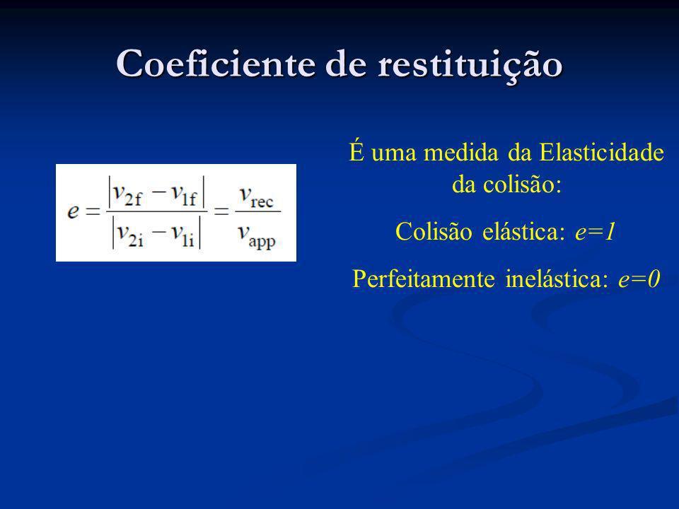 Coeficiente de restituição É uma medida da Elasticidade da colisão: Colisão elástica: e=1 Perfeitamente inelástica: e=0