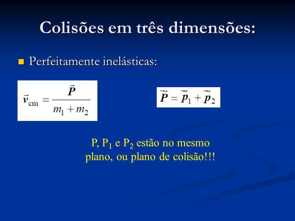 Colisões em três dimensões: Perfeitamente inelásticas: Perfeitamente inelásticas: P, P 1 e P 2 estão no mesmo plano, ou plano de colisão!!!