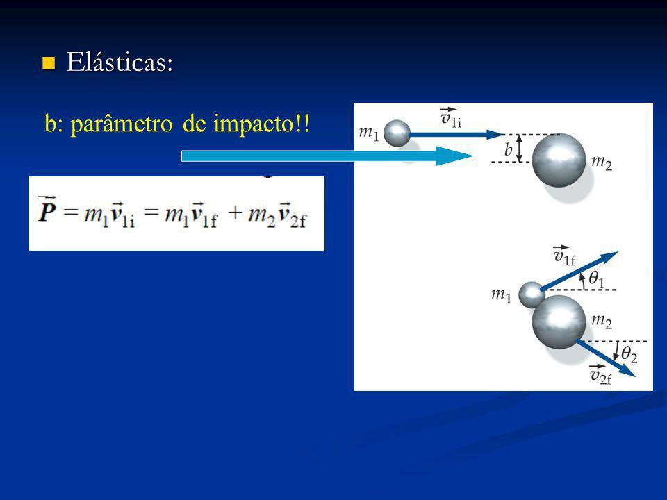 Elásticas: Elásticas: b: parâmetro de impacto!!