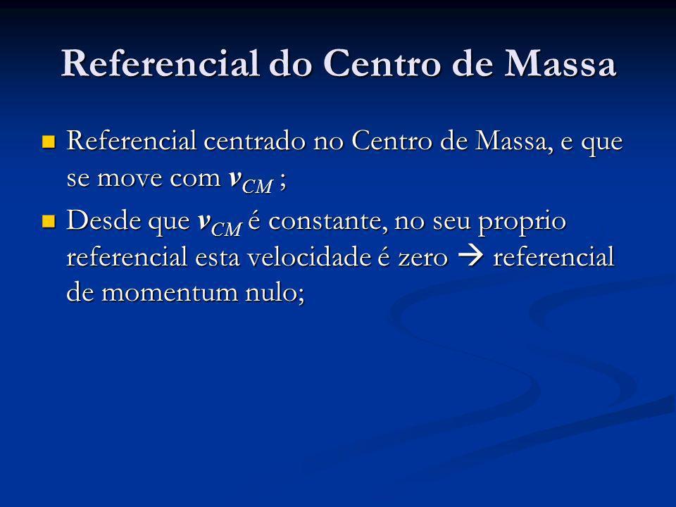 Referencial do Centro de Massa Referencial centrado no Centro de Massa, e que se move com v CM ; Referencial centrado no Centro de Massa, e que se move com v CM ; Desde que v CM é constante, no seu proprio referencial esta velocidade é zero referencial de momentum nulo; Desde que v CM é constante, no seu proprio referencial esta velocidade é zero referencial de momentum nulo;