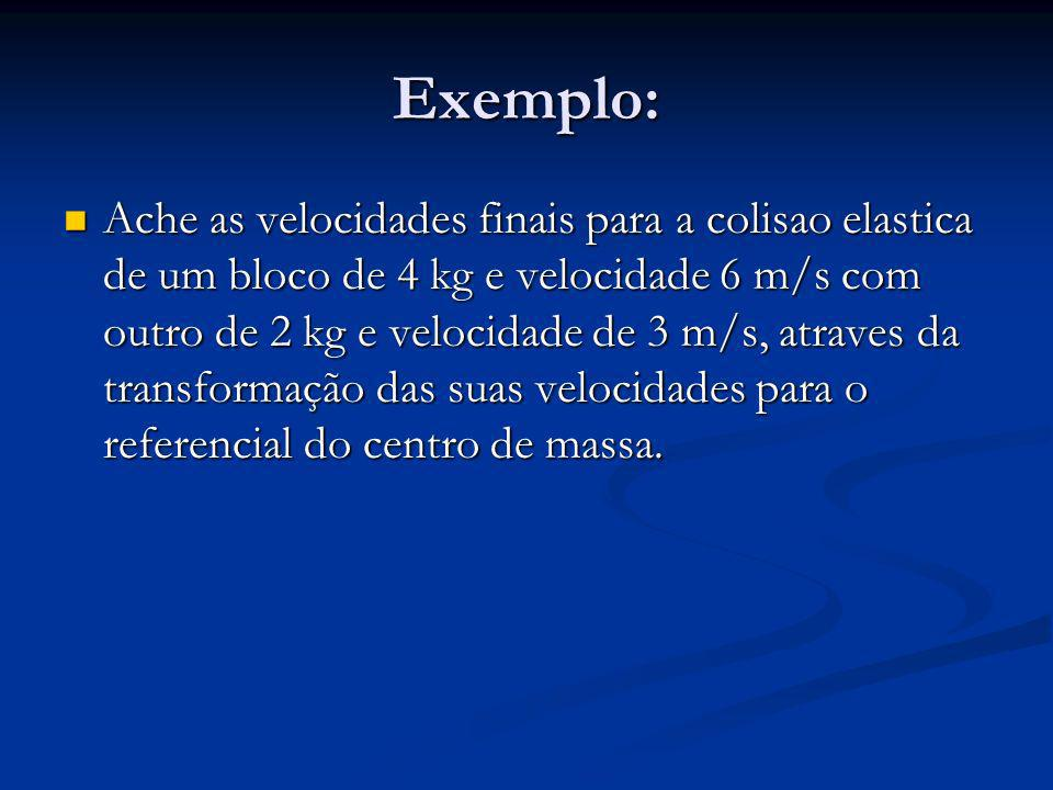 Exemplo: Ache as velocidades finais para a colisao elastica de um bloco de 4 kg e velocidade 6 m/s com outro de 2 kg e velocidade de 3 m/s, atraves da transformação das suas velocidades para o referencial do centro de massa.