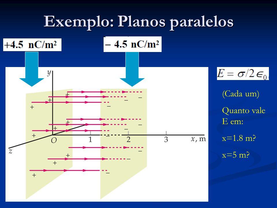 Exemplo: Planos paralelos (Cada um) Quanto vale E em: x=1.8 m? x=5 m?