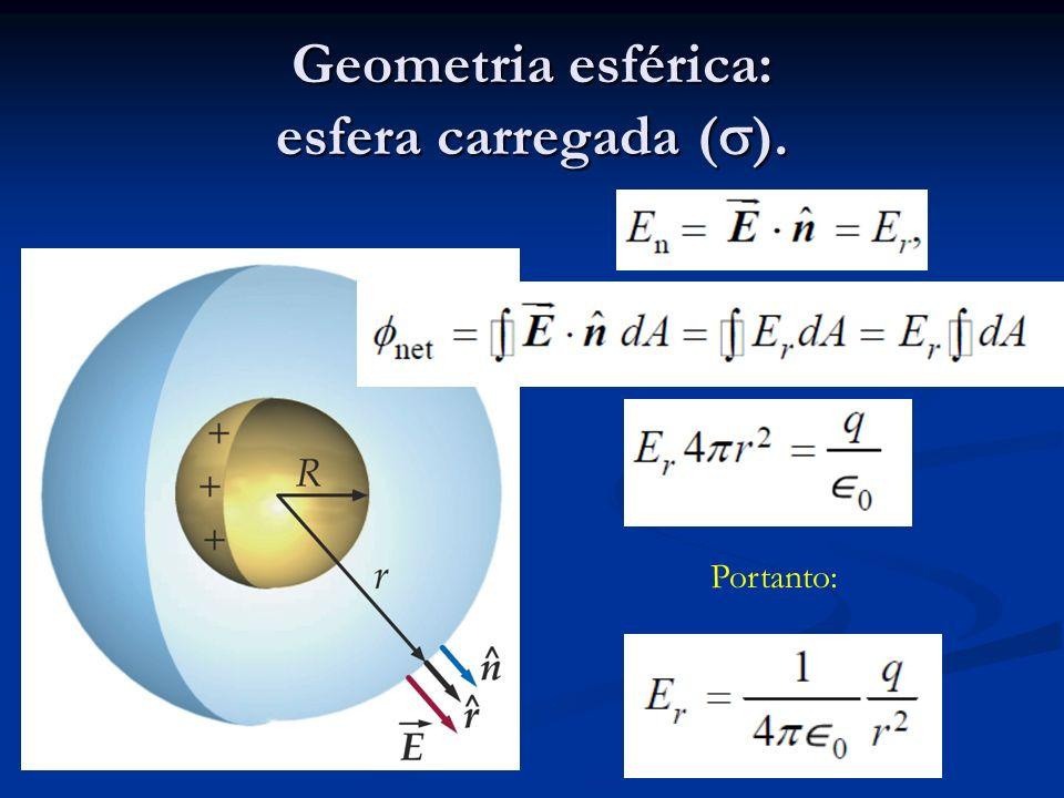 Geometria esférica: esfera carregada ( ). Portanto: