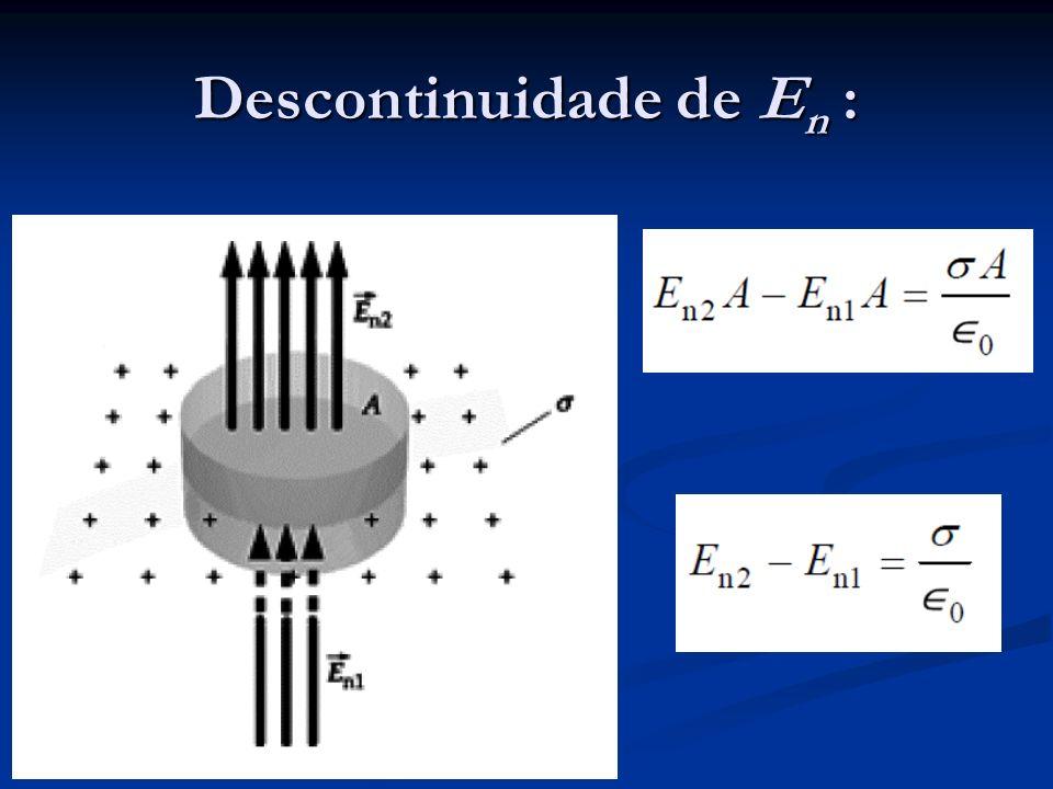 Descontinuidade de E n :
