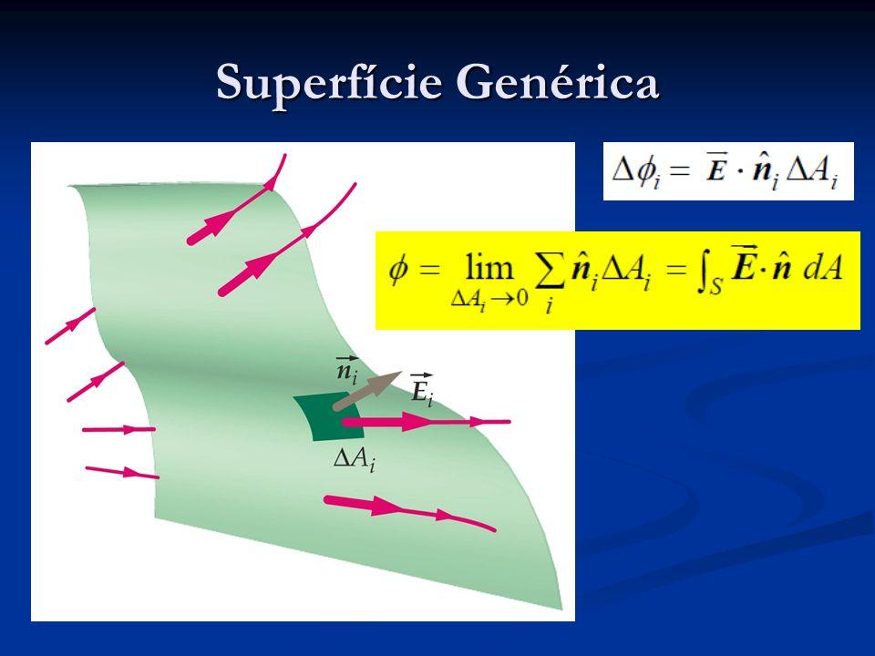 Superfície Genérica