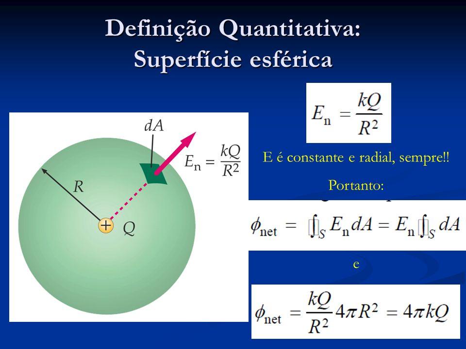 Definição Quantitativa: Superfície esférica E é constante e radial, sempre!! Portanto: e