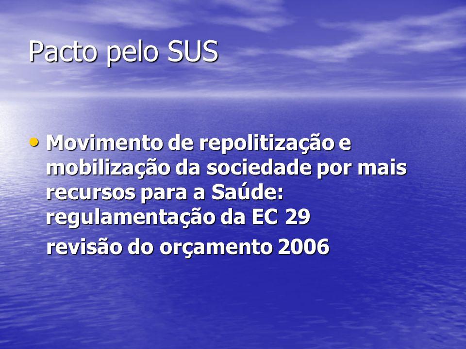 Pacto pelo SUS Movimento de repolitização e mobilização da sociedade por mais recursos para a Saúde: regulamentação da EC 29 Movimento de repolitizaçã