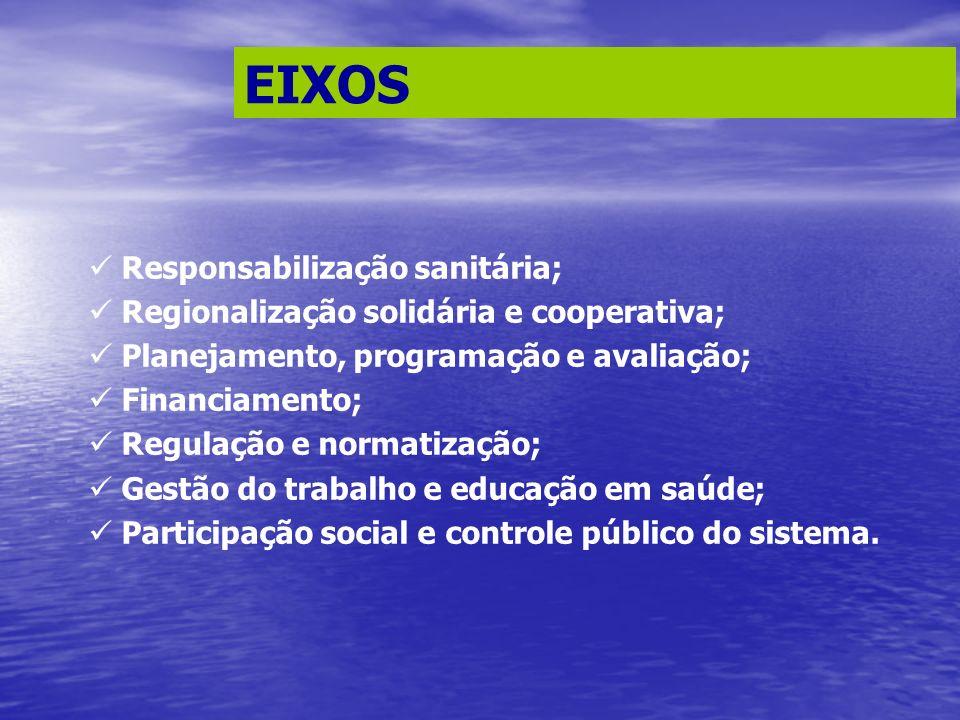 Responsabilização sanitária; Regionalização solidária e cooperativa; Planejamento, programação e avaliação; Financiamento; Regulação e normatização; G