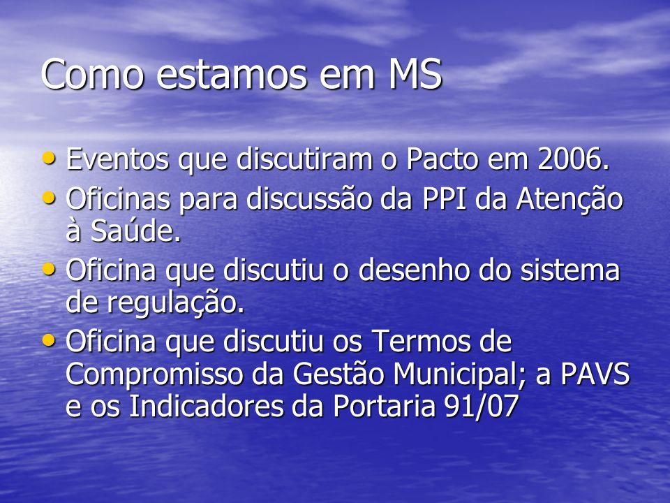 Como estamos em MS Eventos que discutiram o Pacto em 2006. Eventos que discutiram o Pacto em 2006. Oficinas para discussão da PPI da Atenção à Saúde.