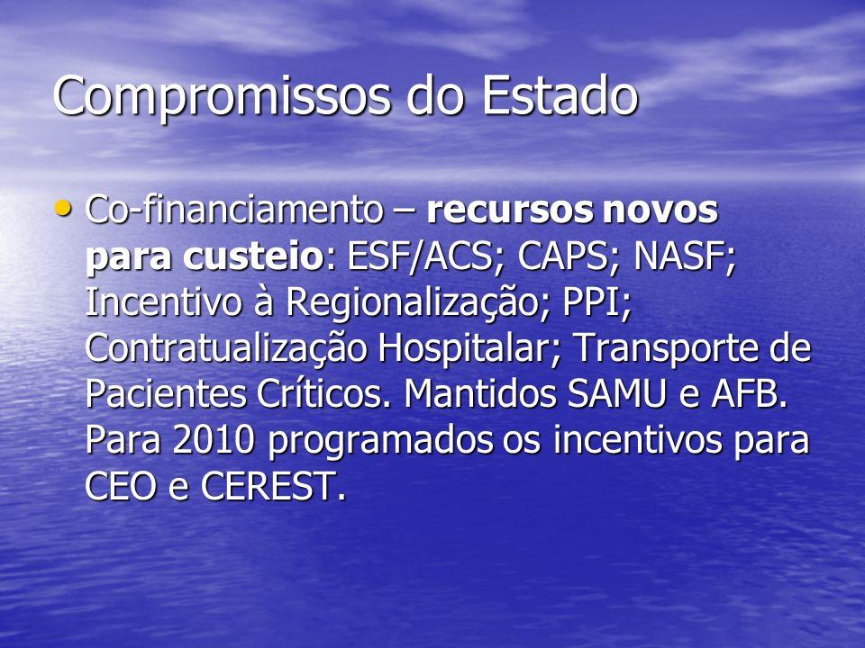 Compromissos do Estado Co-financiamento – recursos novos para custeio: ESF/ACS; CAPS; NASF; Incentivo à Regionalização; PPI; Contratualização Hospital