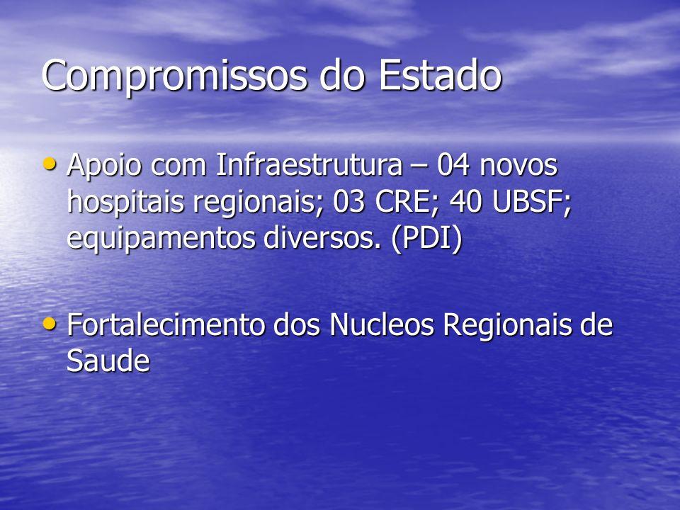 Compromissos do Estado Apoio com Infraestrutura – 04 novos hospitais regionais; 03 CRE; 40 UBSF; equipamentos diversos. (PDI) Apoio com Infraestrutura