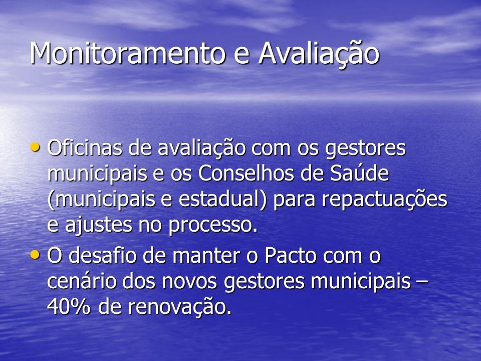 Monitoramento e Avaliação Oficinas de avaliação com os gestores municipais e os Conselhos de Saúde (municipais e estadual) para repactuações e ajustes