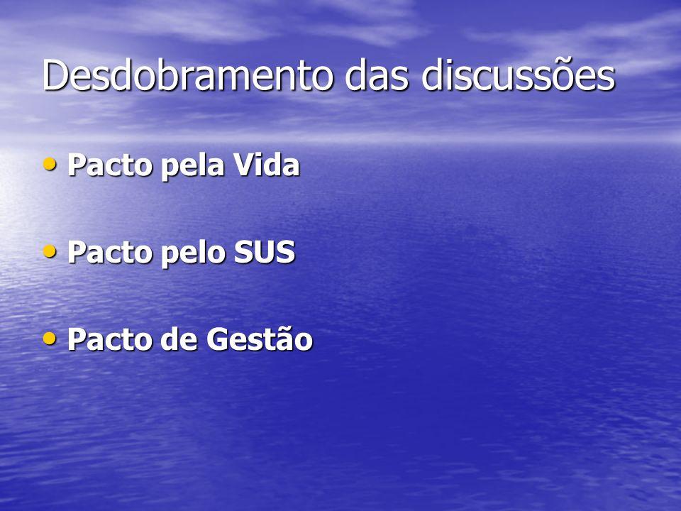 Desdobramento das discussões Pacto pela Vida Pacto pela Vida Pacto pelo SUS Pacto pelo SUS Pacto de Gestão Pacto de Gestão