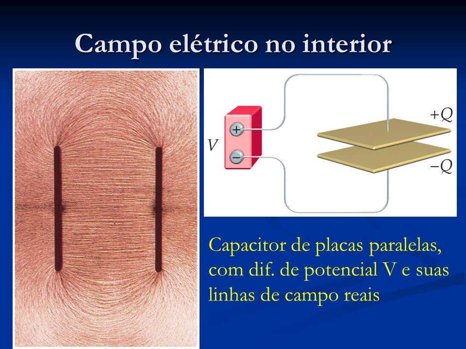 Campo elétrico no interior Capacitor de placas paralelas, com dif. de potencial V e suas linhas de campo reais