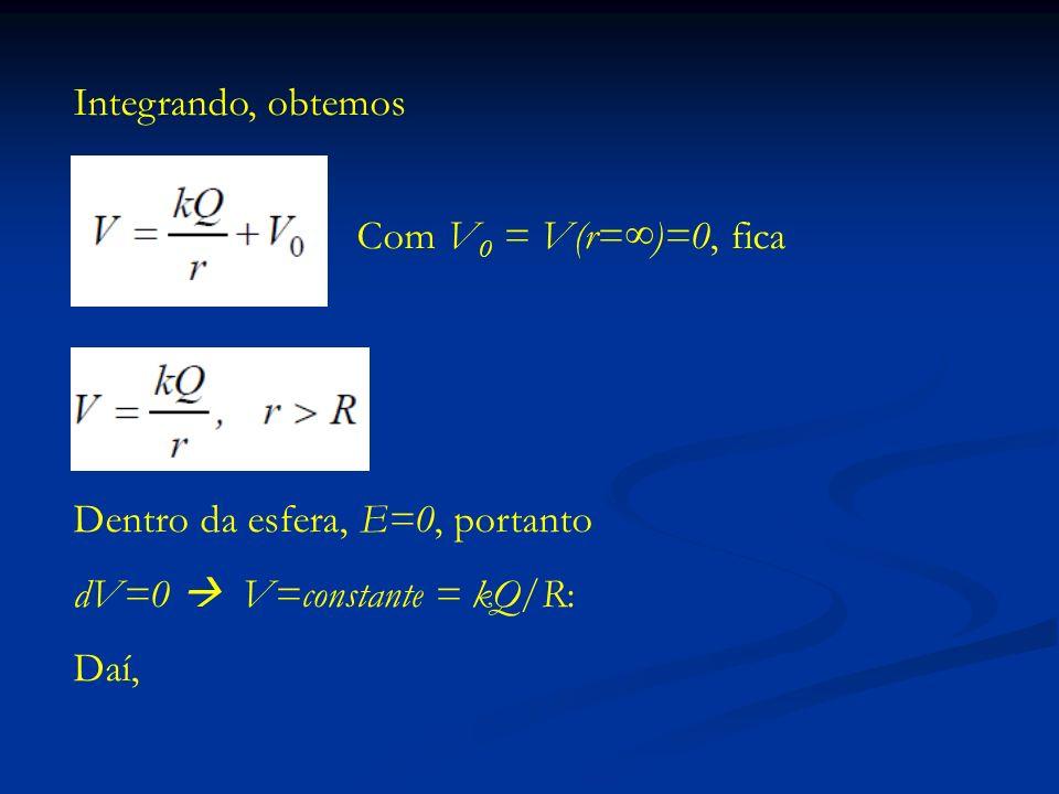 Integrando, obtemos Com V 0 = V(r=)=0, fica Dentro da esfera, E=0, portanto dV=0 V=constante = kQ/R: Daí,