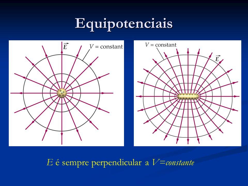 Equipotenciais E é sempre perpendicular a V=constante