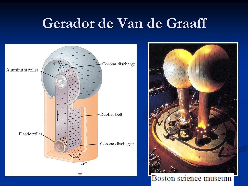 Gerador de Van de Graaff