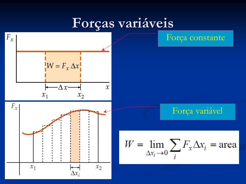 Forças variáveis Força constante Força variável
