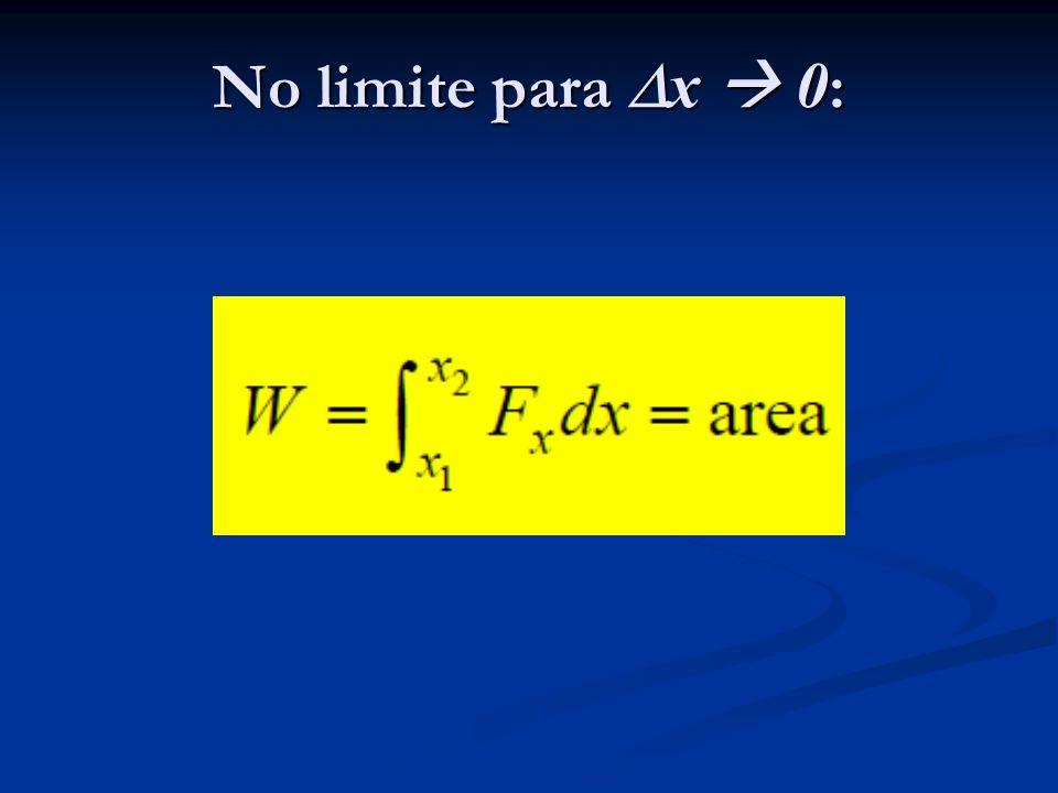 No limite para x 0 :