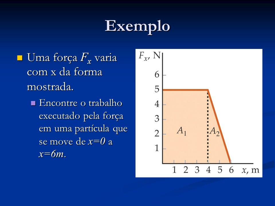 Exemplo Uma força F x varia com x da forma mostrada. Uma força F x varia com x da forma mostrada. Encontre o trabalho executado pela força em uma part